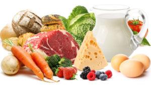 Диеты для быстрого похудения эффективно