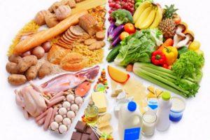 Как правильно питаться чтобы похудеть самые лучшие советы