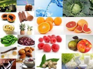 Рацион питания для похудения очень безопасно