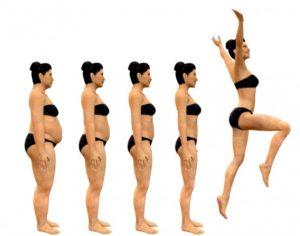 Рекомендации, как похудеть эффективно