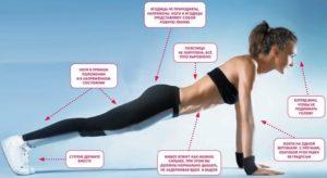 Упражнения для похудения живота эффективно