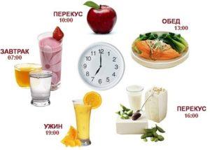 Программа для похудения легко